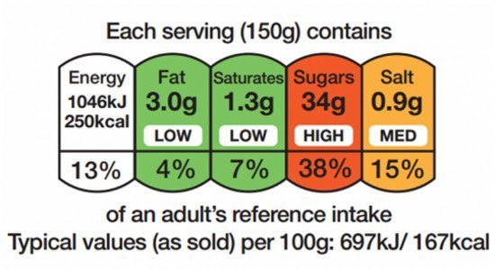 food-standards-agency-food-label Nutrient reference daily intakes