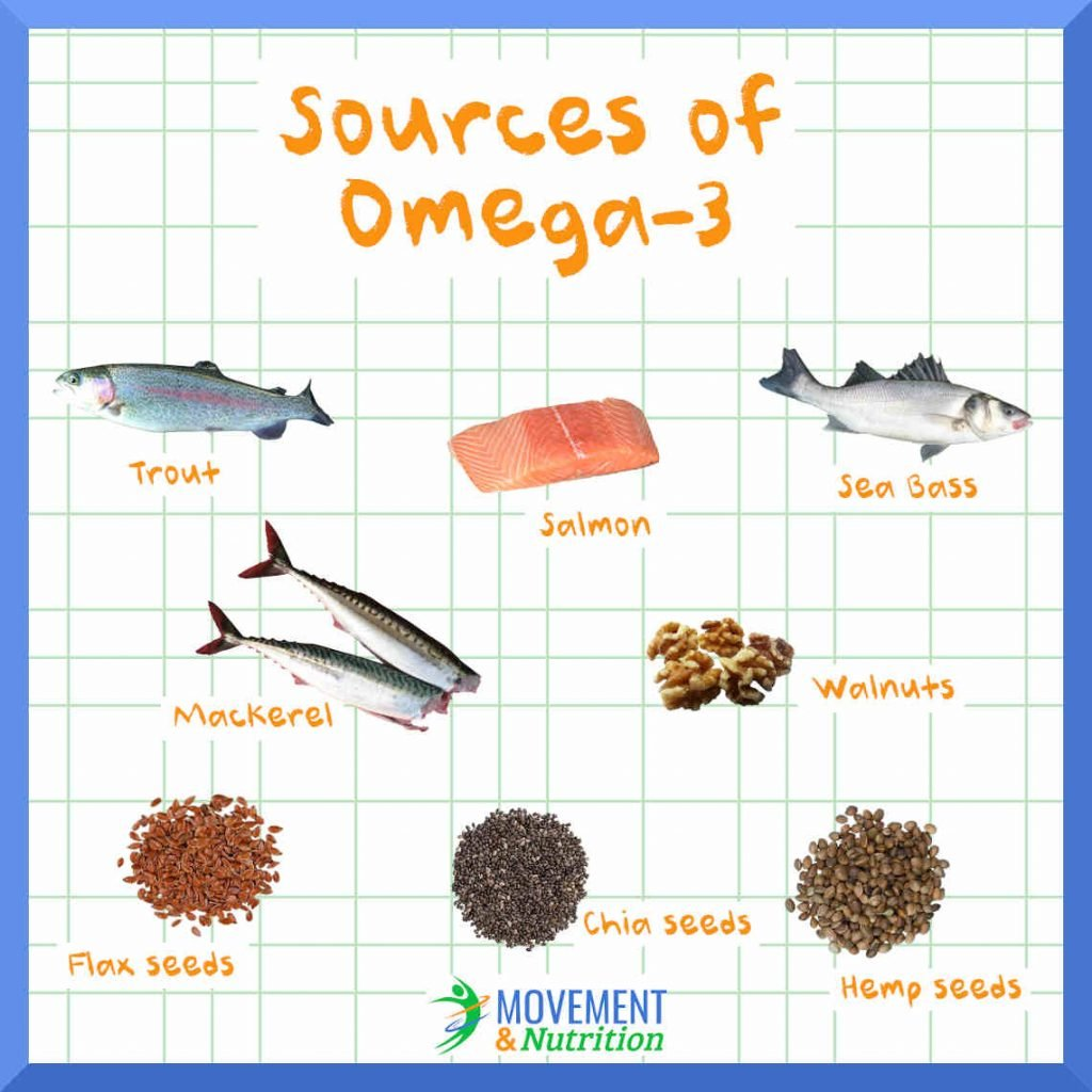 Macronutrients -Sources of Omega 3 essential fatty acids