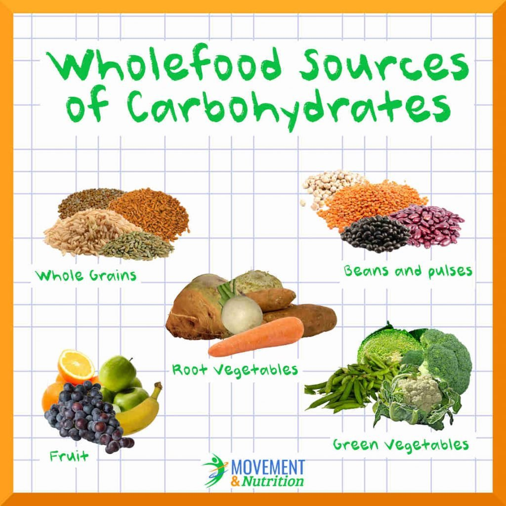 Macronutrients - wholefood sources of carbohydrate
