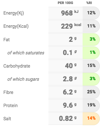 nutritional information oat and wholemeal bread recipe